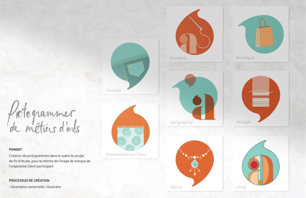 pictogrammes de métiers d'arts_JuliaHall-Salette
